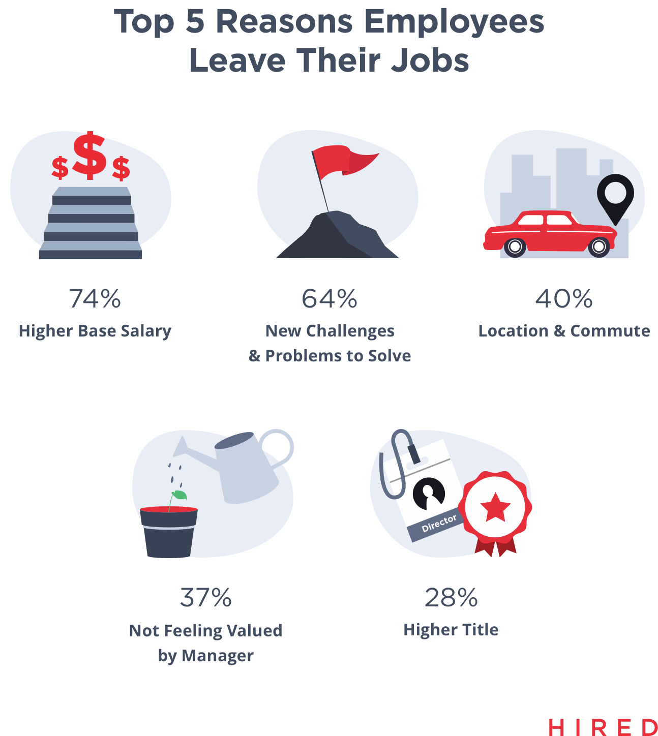 04-Reasons-employees-leave-their-jobs@2x