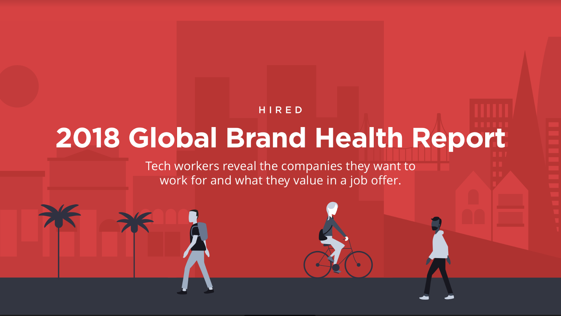 hired-releases-2018-global-brand-health-report