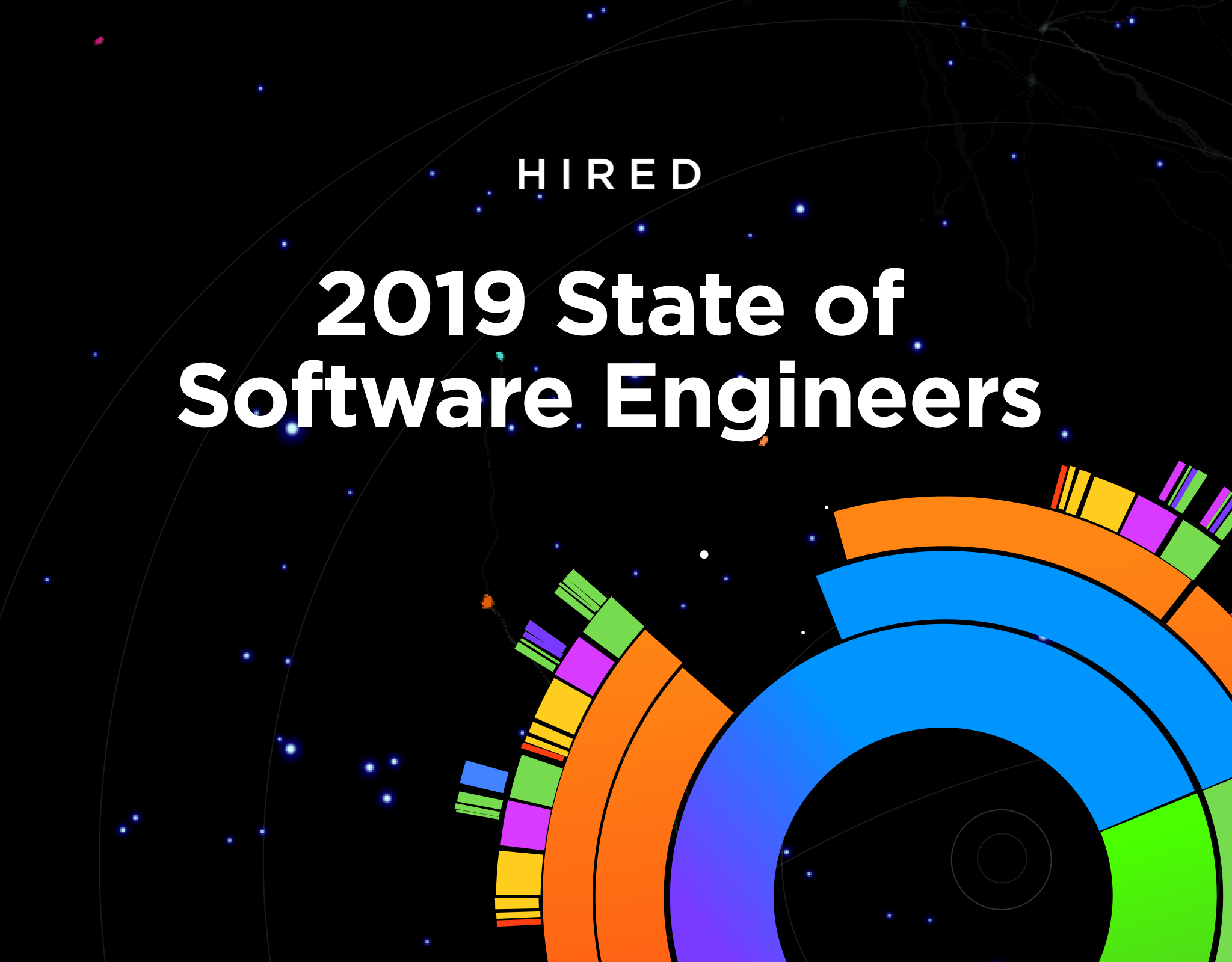 hired-releases-its-2019-state-of-software-engineers-report