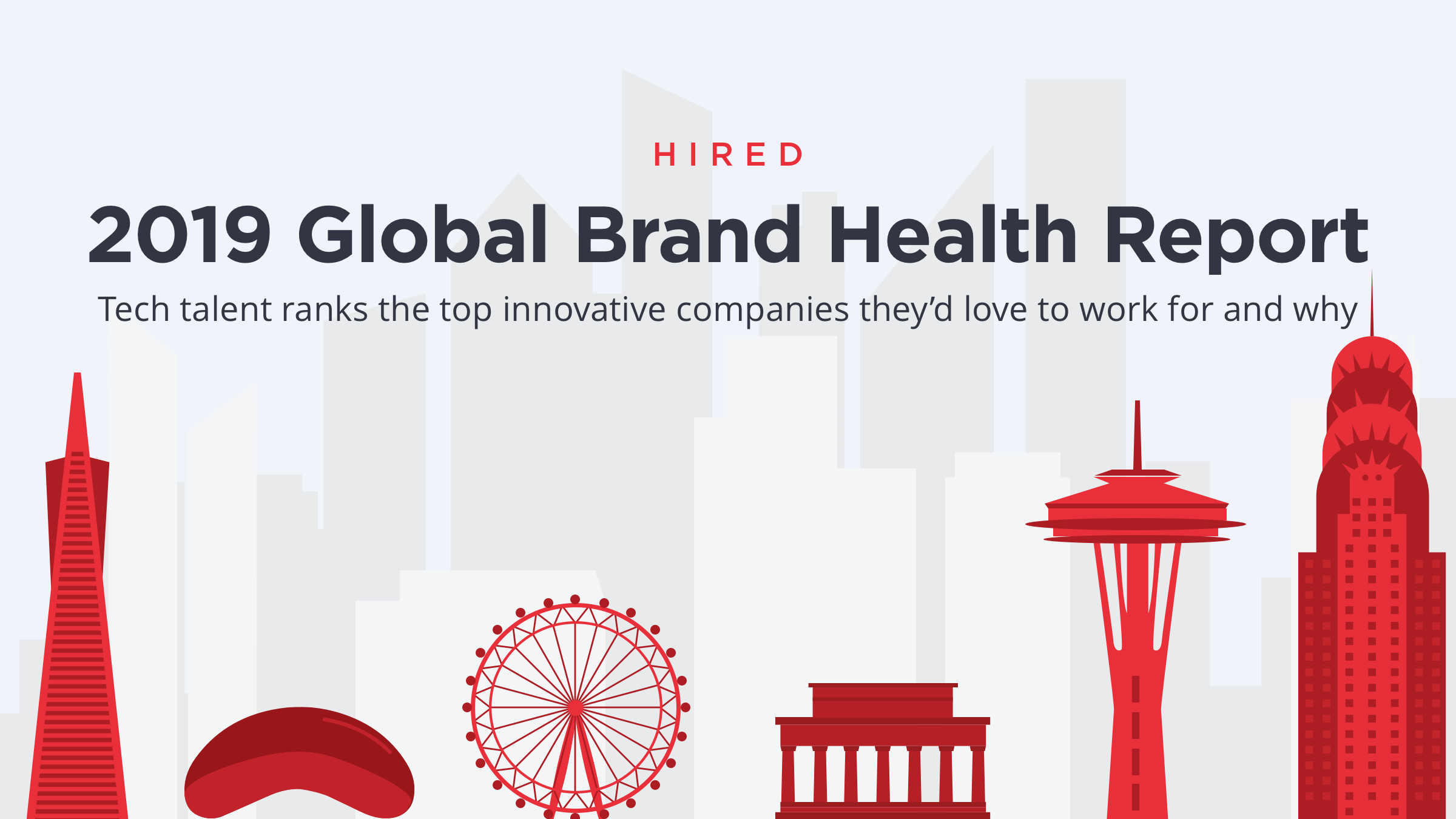 hireds-2019-global-brand-health-report-where-tech-talent-want-to-work-and-why