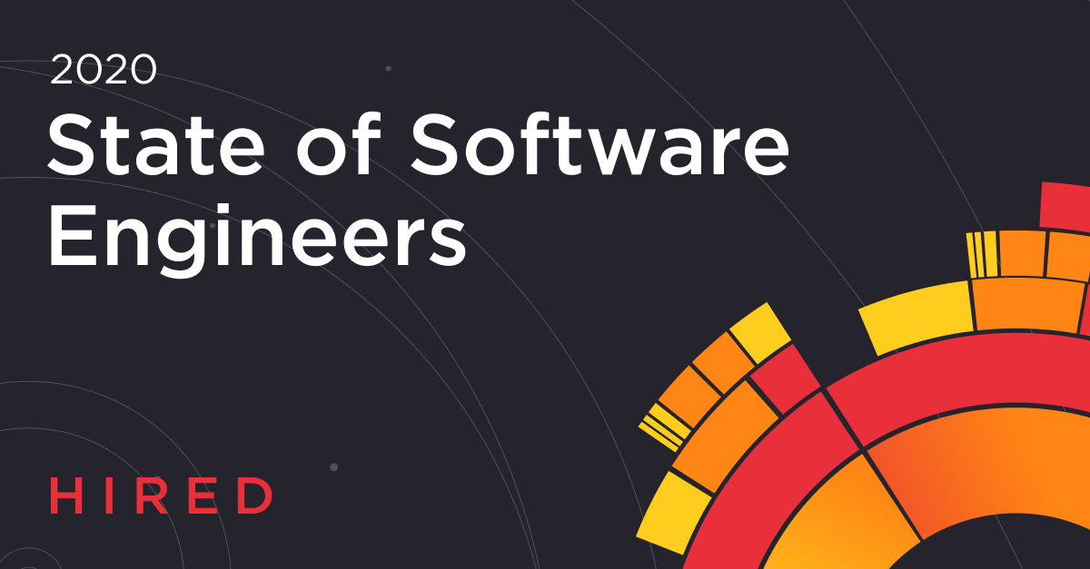 state-of-software-engineers-2020-rapid-transformation-rapid-growth