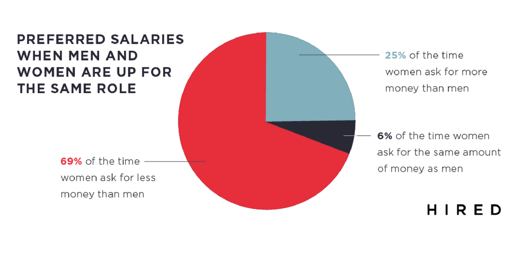 equalpayday-graphic-1-1
